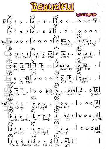 Kidung wargasari (feat. Ni luh nili) [male version] by i ngurah.