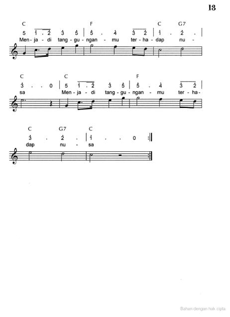 Not Angka Lagu Bangun Pemuda Pemudi | Not angka lagu Terbaru